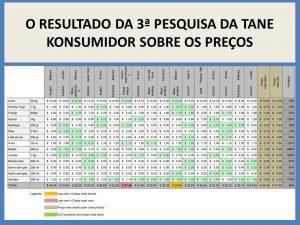 RECOLHA DE PREÇOS – 2º TRIMESTRE 2021, MÊS DE AGOSTO